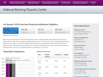 Searching for a banking center?